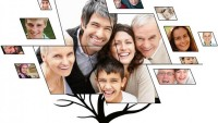 Aile Psikiyatrisi Ve Fonksiyonelliği